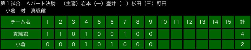 スクリーンショット(2016-07-17 14.32.33)